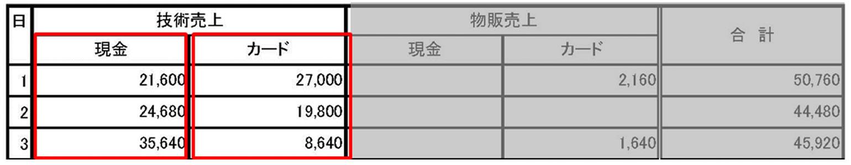 理美容売上集計表02