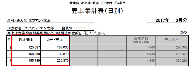 売上集計表01