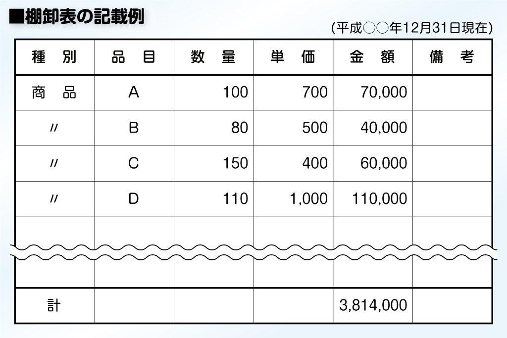 棚卸し表の記載例